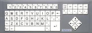 Imagen del teclado BigKeys