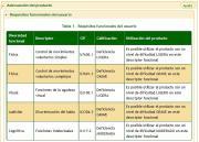 Imagen de la tabla de adecuación al usuario del producto