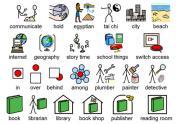 Imagen de pictogramas Widgit Symbols