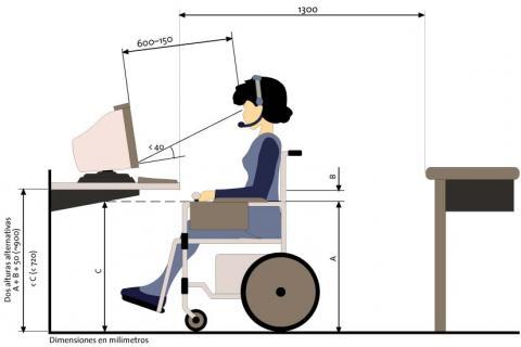 Imagen de la ergonomía del puesto de trabajo utilizando silla de ruedas