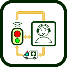 Telecare icon