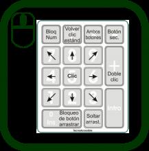 Icono de ratón de teclado