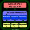 Diagrama de controlador de dispositivo