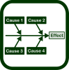 Cause and effect icon